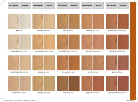 benjamin moore stain products days paints design