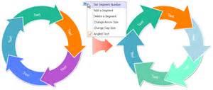 circular arrow diagram free circular arrow diagram