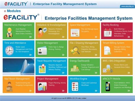 facility management ppt templates efacility tenant billing system