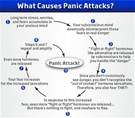 panic attack causes triggers panic disorder panic attacks method