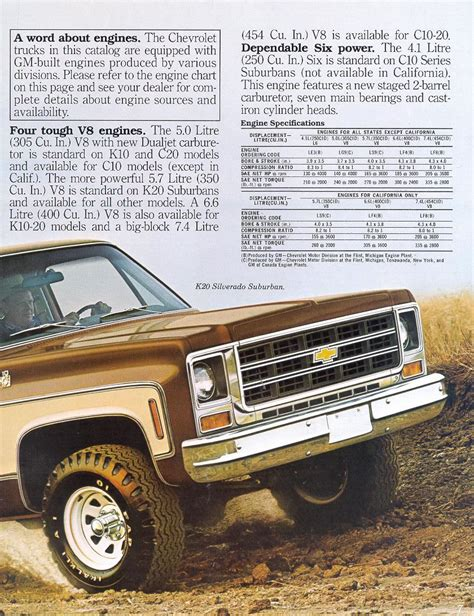 Chevy Short Bed For Sale Car Brochures 1979 Chevrolet And Gmc Truck Brochures