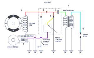 Relay Denso 12v K 4 By Trimegaauto encesa electr 242 nica viquip 232 dia l enciclop 232 dia lliure