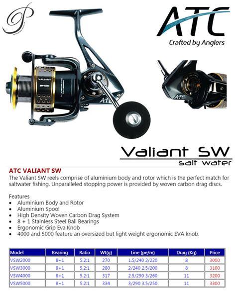 Atc Valiant 3000 เปร ยบมวย รอก atc valiant sw 3000 ก บ g max wolf 3000