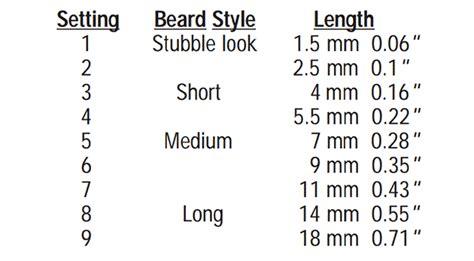 beard trimming measurements image gallery lengths