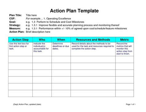 100 day action plan template document exle 100 day plan template document exle