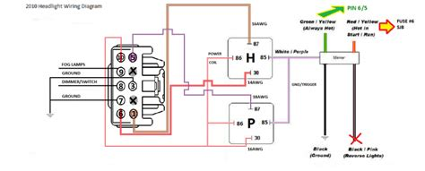 1993 ford ranger headlight switch wiring diagram