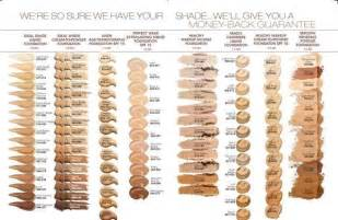 foundation colors robert jones foundation chart foundation color chart