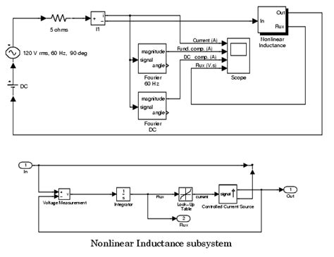 inductor model simulink nonlinear inductor model 28 images nonlinear inductor matlab simulink building and