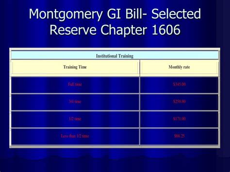Using A Montgomery Gi Bill For Mba by Ppt Education Benefits Powerpoint Presentation