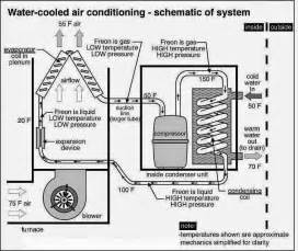 electrical and calculations for air conditioning systems part one electrical knowhow