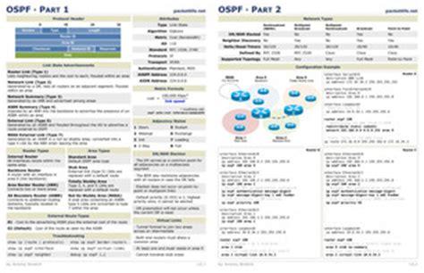 ccna nat tutorial pdf hojas t 233 cnicas en pdf redes cisco net