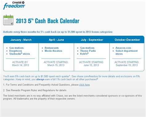 Check Chase Gift Card Balance - pay mortgage chase freedom