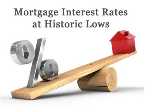 current mortgage interest rates will be lived