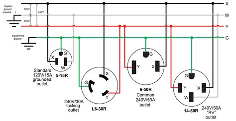 wiring diagram for 30 125 volt rv receptacle free