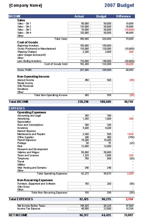 budget for business plan template 21st century students enter budget figures