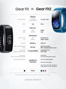 samsung gear fit 2 gear fit specifications compared sammobile