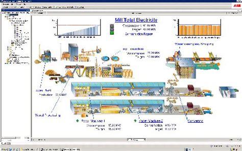 abb energy manager software solution abb releases cpmplus energy manager software