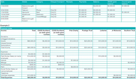 annual financial statements template annual financial report template masir