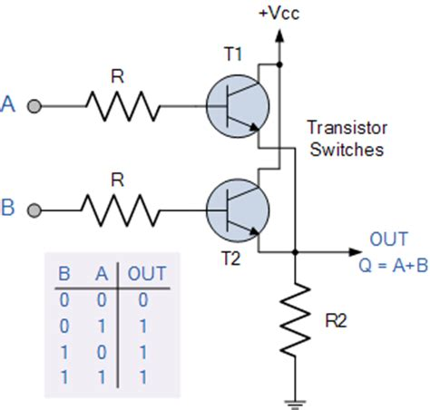 transistor o mosfet logic or gate tutorial with logic or gate table