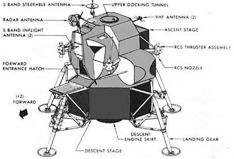 lunar module diagram apollo spacecraft lem interior pics about space