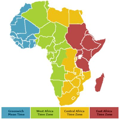 africa zone map central africa time