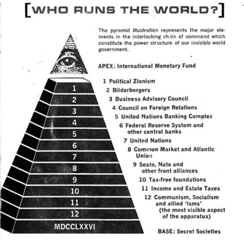 illuminati pyramid structure shocking who runs the illuminati alternative