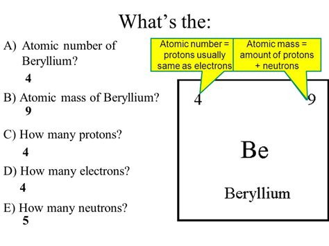 Beryllium Protons by Atoms Molecules Ppt