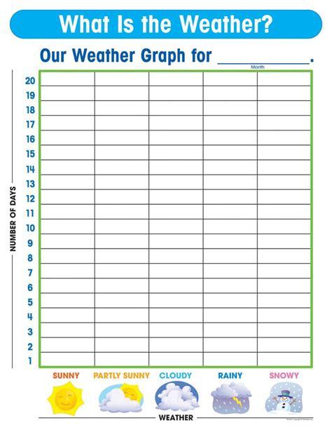 free printable data graphs weather graph worksheet kindergarten kindergarten