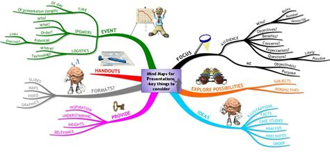 free mind map free mind map templates to that will help you