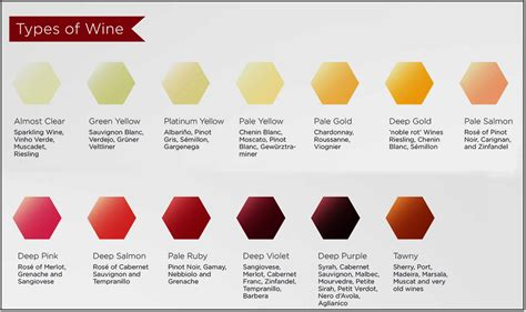 chardonnay color 14 charts that ll help you look like a bona fide wine
