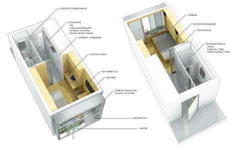 San Francisco Floor Plans Socketsite Plans For 174 Square Foot Apartments And
