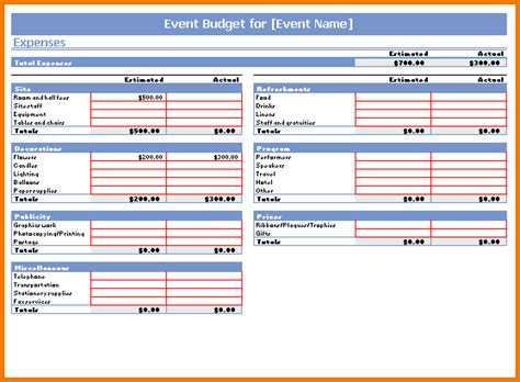 Budget Report Template Free 5 budget template free expense report