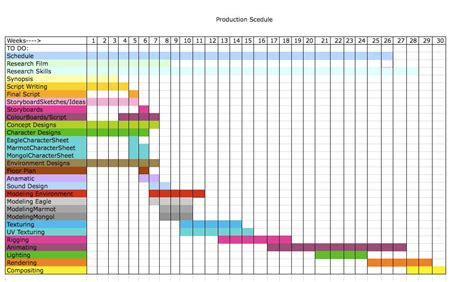 Planning Schedule Template Excel by Excel Production Project Planning Templates On Behance