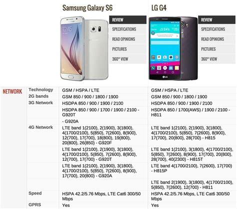 lg g4 vs samsung galaxy s6 and galaxy s6 edge сравнение lg g4 и samsung galaxy s6 какой флагман выбрать