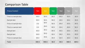 comparison table template 3d comparison table powerpoint template slidemodel