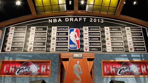 nba draft 2016 early entry list nba sporting news