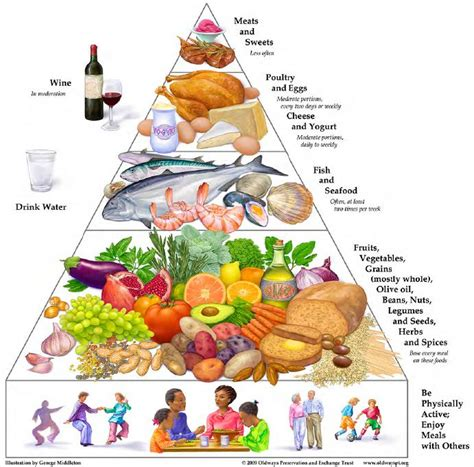 diabetic food the diabetic diet menu planner diabetes food guide typefree diabetes