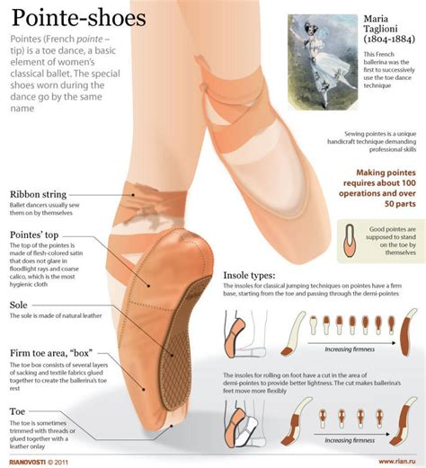 on pointe s guide to taking on the world books pointe shoes wolfe stage school