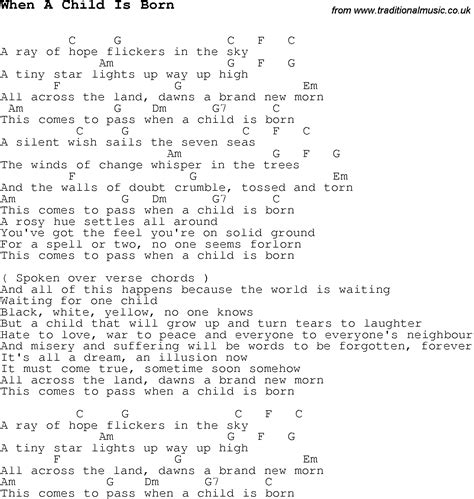 Guitar Chords Rudolph The Red Nosed Reindeer