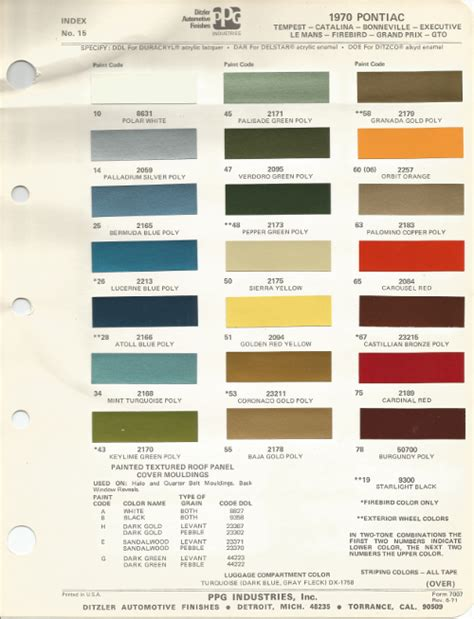 1970 pontiac gto cardinal code 75 car paint color kit