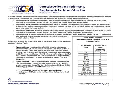 Csa Help Center Resources Fmcsa Corrective Plan Template