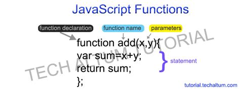 javascript inner function javascript functions function declaration vs expression
