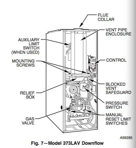 bryant furnace parts diagram bryant furnace wiring diagram efcaviation