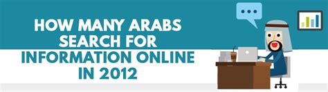 How Many Search On How Many Arabs Search For Information In 2012 Istizada