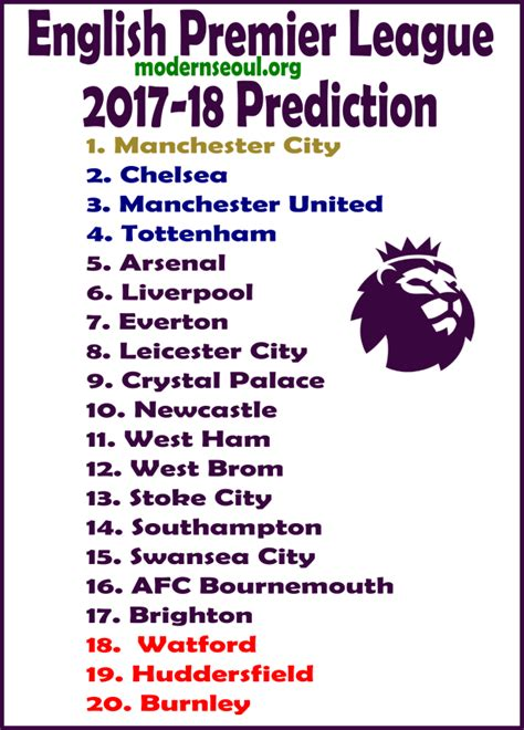 epl result 2017 18 english premier league time table 2017 16 brokeasshome com