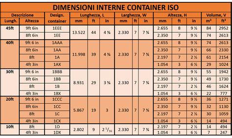 container misure interne dimensioni container standard iso per la modularit 224