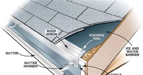 What Is The Purpose Of A Cupola by The Purpose Of Gutters On Your House Is To Keep Water From