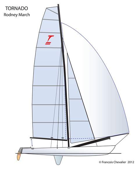 catamaran tornado plans donan raven s sailing trivia the evolution of sailing