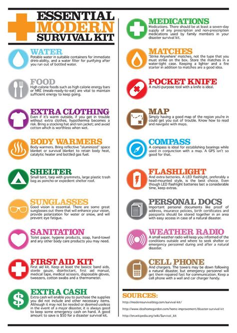 forgotten survival items the top 25 items that you forgot to add to your survival kit until now books best 25 disaster preparedness ideas on