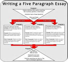 Essay Helper by Essay Help Page Mr Brunken S Maus Unit
